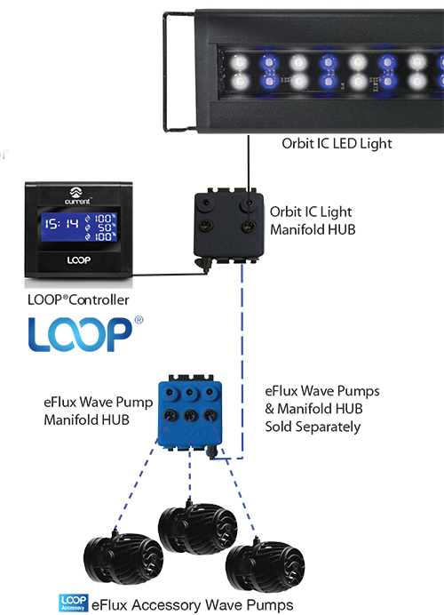 Current Usa 48 60 Quot Orbit Marine Ic Led Fixture W Loop